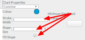 The selected colour appears. Then set the line width, shape button size and fill properties.
