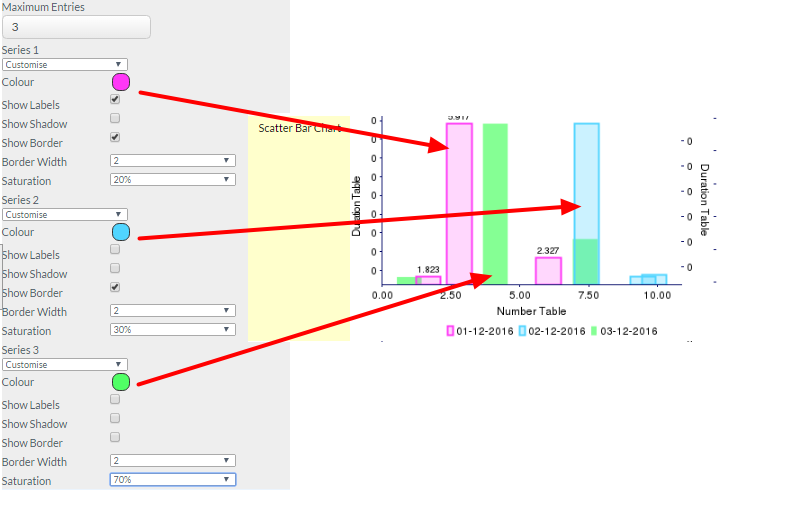 Scatter Bar and Scatter Area Charts can also have Border and Saturation parameters set