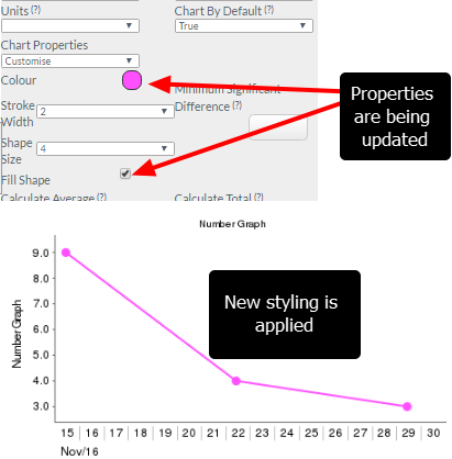 If the properties for the chart are changed, the chart will show the new properties on the main app