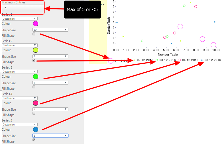 In line with the capability for Value Charts to be able to customise up to 5 colours, 5 data series can customised for a Scatter Line, Scatter Spline, Scatter Dot, Scatter Bar, and Scatter Area chart