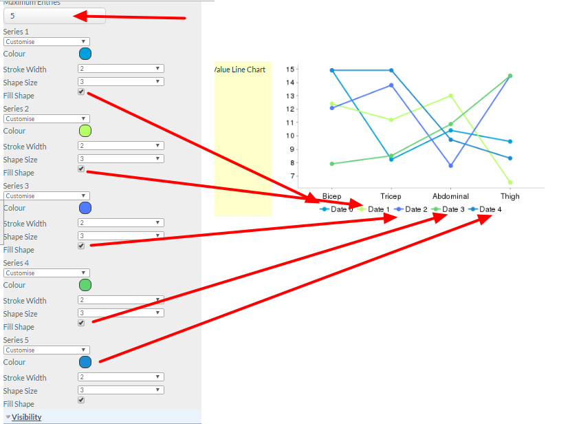 The capability to individually colour 5 times series applies to the Value Dot, Value Bar and Value Radar