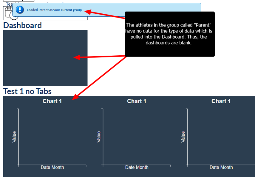 NOTE: If there is no data entered for athletes, the dashboards appear blank. The example here shows that the user has changed groups and these athletes have no data