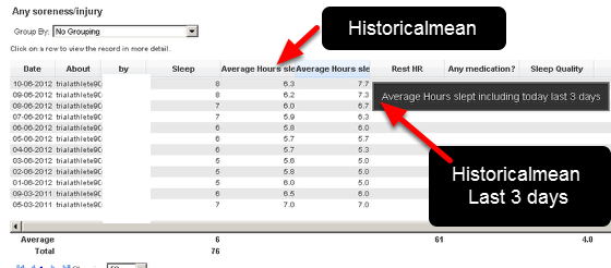 Setting Date limits: The example in the image here shows a different Historical Mean calculation for Average sleep including today, and also for average sleep over the last 3 days including today