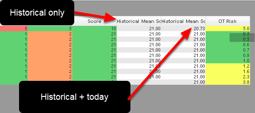 The example here shows the two different historicalmean equations in use in the system for the Score