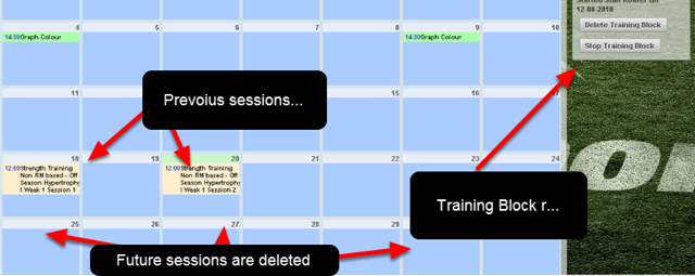 The Date the training block was stopped was the 21st June so any planned sessions scheduled past that date will be deleted and the sessions prior to that will remain