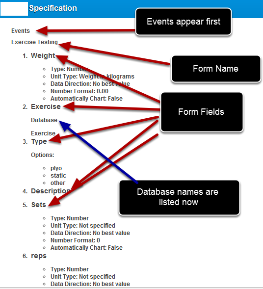 "When you run the ""Application Specification"" a pdf of every Event Form, Event Field and Setting is created."