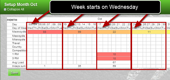 Once you select the Start Day all of the calculations you have will run for that Start Day in the Yearly Plan