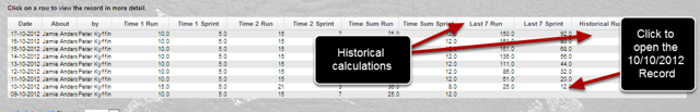 Once you enter in your testing data you can check that the historical calculations are working correctly