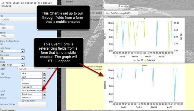 The example here shows that two charts have been set up.