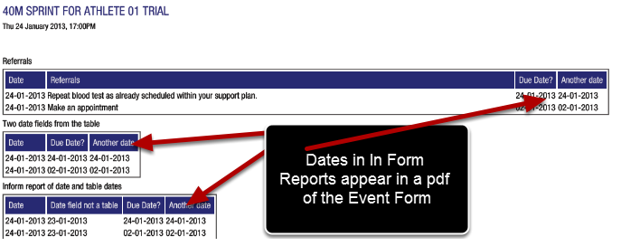 1. PDF printing of dates in inform report tables were not appearing. This has been resolved.