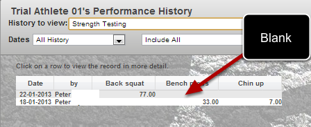 When you view the athlete history for this data that is see that the squat and the bench were performed on different days. The most recent entry for Bench is actually Blank