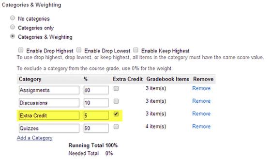 Exemplo: EC com categorias pontuadas.