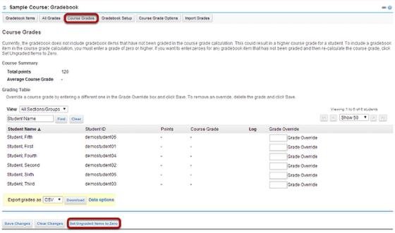 Configurando todos os itens não avaliados para zero.