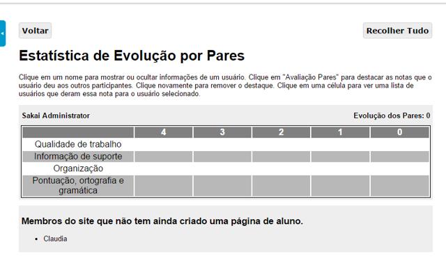 Visualizar as avaliações de pares / auto.