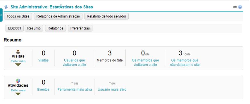 As estatísticas do site serão exibidas.