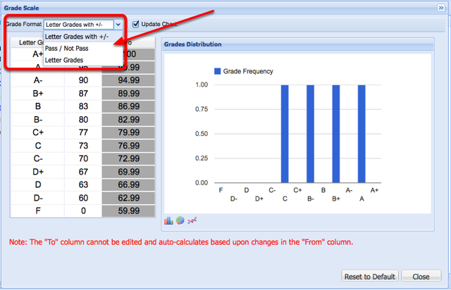 Use the dropdown box to select a built-in Grade Scale