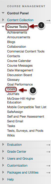 Image of the Blackboard Control Panel with the following annotations: 1.Open the Control Panel and click on Course Tools.2.Select Goals from the Course Tools section.