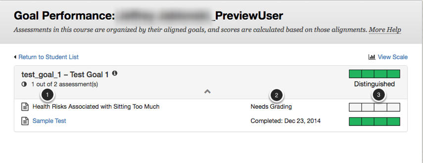 Image showing a student's goal perfromance with the following annotations: 1.The assessments that are linked to course goals will appear on the left. Instructors can click on a hyperlinked assessment to view that student's attempt.2.The status of aligned assessments will appear in the center column.3.The scale on the right shows the student's level of performance on the assessment.