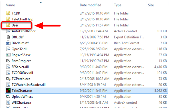 3. Double left click on the User Folder.